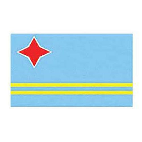 Flag-Aruba-Neth-Antilles